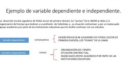Variable dependiente, variable independiente